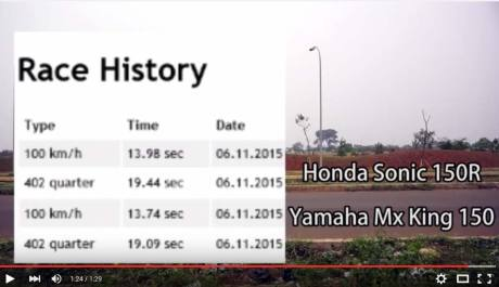 speedhistory.jpg