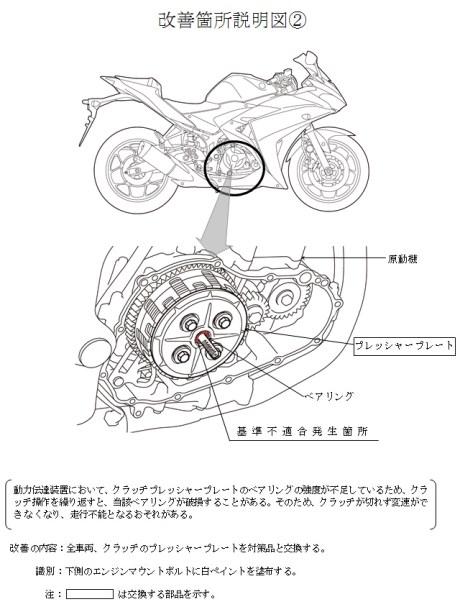 Recall-Yamaha-R25-R3-MT25-MT320-Yamaha-Japan-bearing-pressure-plateRecall-Yamaha-R25-R3-MT25-MT320-Yamaha-Japan-bearing-pressure-plate