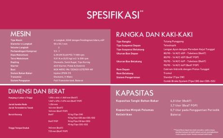 spesifikasi-honda-beat-2016-2017