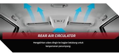 rear-air-circulator-toyota-calya-LCGC-2016