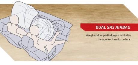 fitur-dual-airbag-toyota-calya-2016