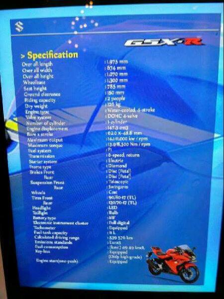Spesifikasi Suzuki GSX-R150
